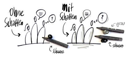 Staedtler, Visualisierungstool, Visualisierung, Sketch Notes, Sketchnotes, Dr. Wolfgang Irber, sketching, Sketchnoting, skizzieren, visuelle Wahrnehmung, visuelle Kommunikation, Gedächtnis, Illustration, Bildsprache, B2B, Schatten, Lumocolor, Flipchart marker