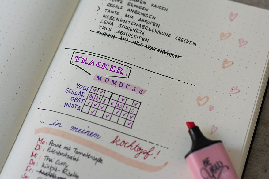 Bullet Journal, Lexikon, Anleitung, Bullet Planner, habit Tracker, Highlighter